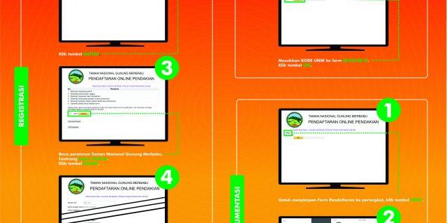 Tata Cara Pendaftaran Online Taman Nasional Gunung Merbabu
